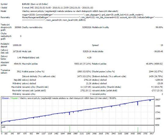grid_100_od_2012